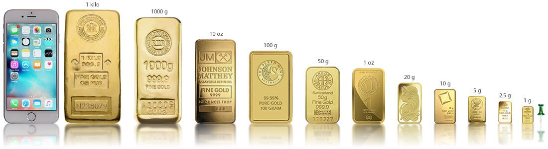 How Is A Gold Bar Size Of Bars U S Bureau